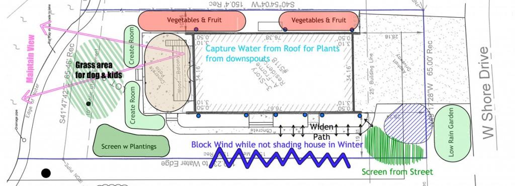 Functional-diagram-Create-a-Room-1-e1459464015664-1024×371